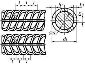 Арматура рифленая стальная А3