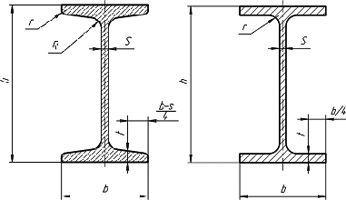 Двутавр, балка двутавровая стальная