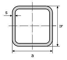 Металлическая профильная труба