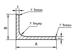 Теоретический вес, вес метра погонного стального уголка